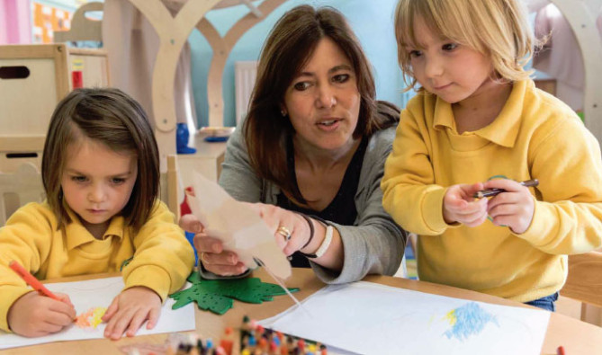 Windlesham School Brighton - Nursery